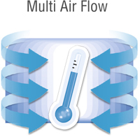 Multi Air Flow